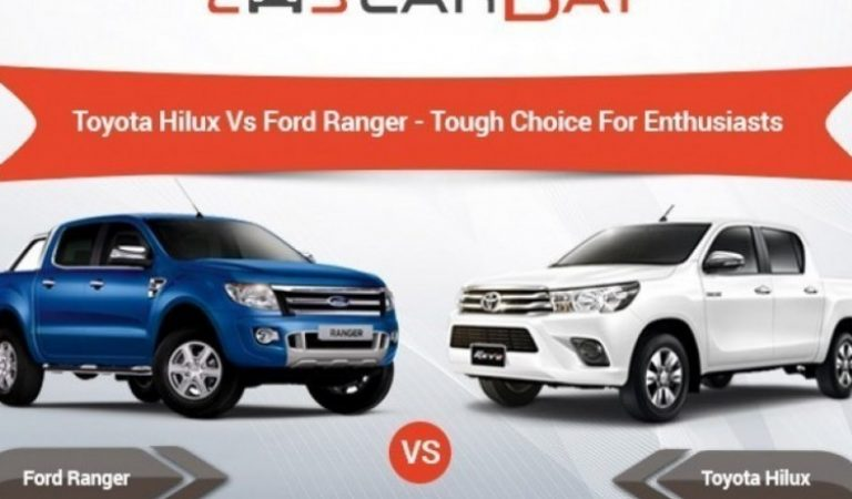 Toyota Hilux or Ford Ranger