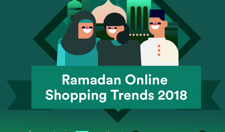 Analysing the Increased Online Shopping Consumption During the Fasting Month of Ramadan 2018