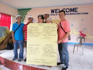 organic farming training