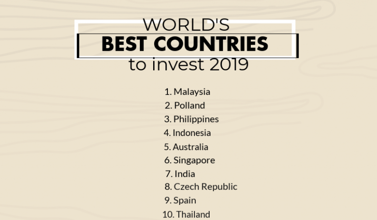 PH as the Third World's Best Country to Invest