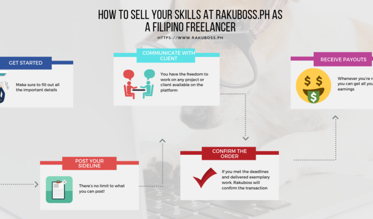 RAKUBOSS.PH connects clients straight to freelancers