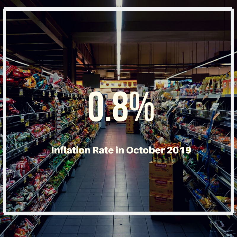 inflation in October 2019