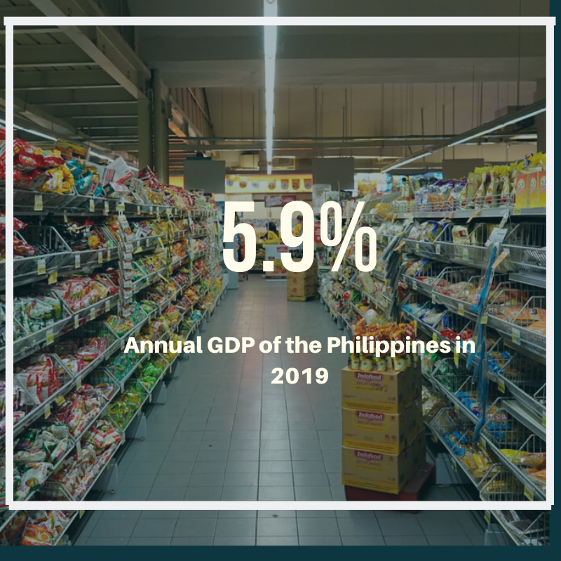 gdp in the philippines